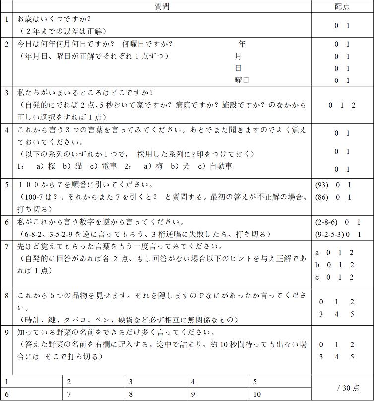 長谷川式認知症スケールの検査用紙になります。